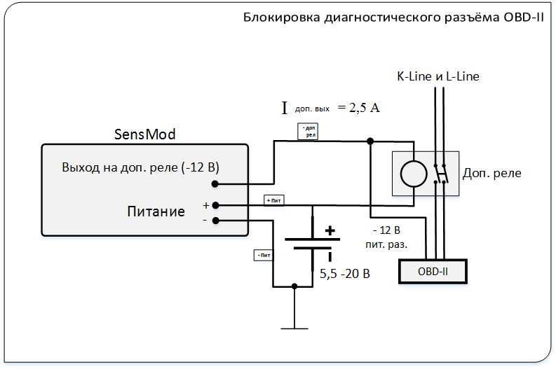 Схема подключения SensMod