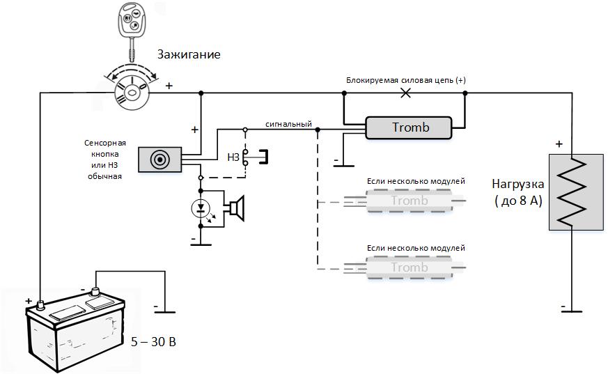 Схема Tromb X7
