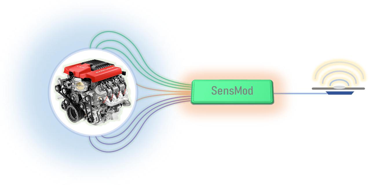 SensMod